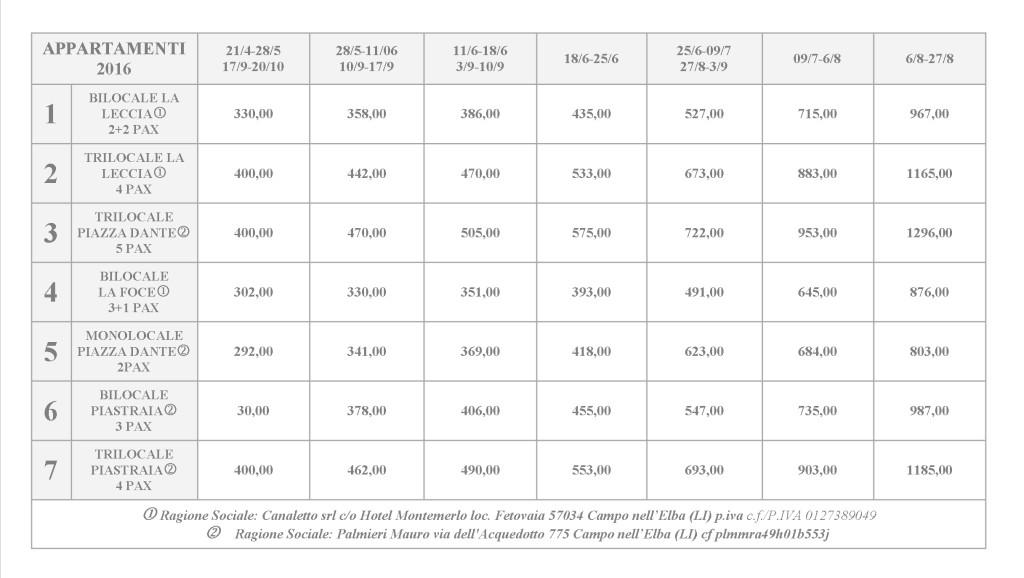 prezzi appartamenti2016-3